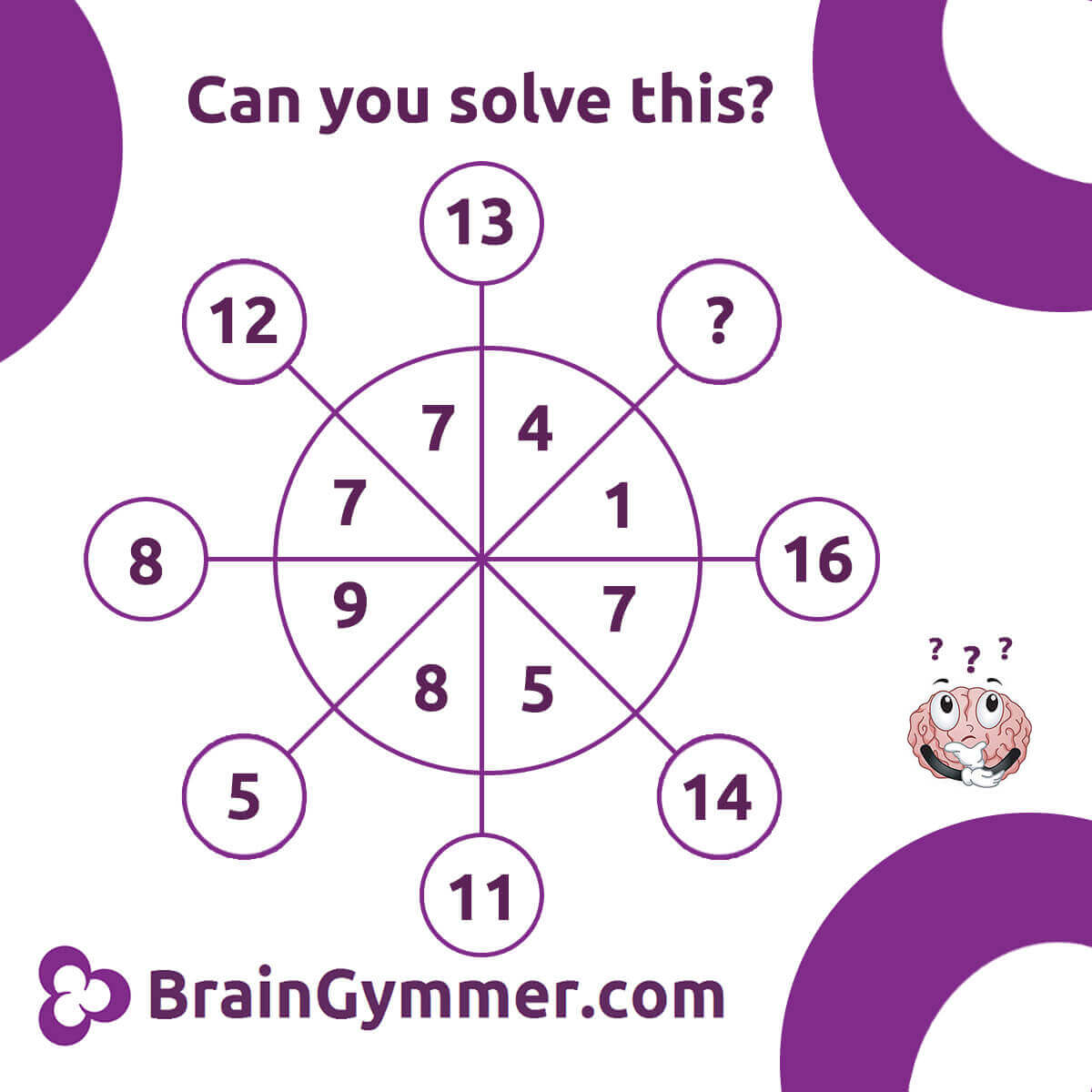 The Correct Answer Ispleting The Square